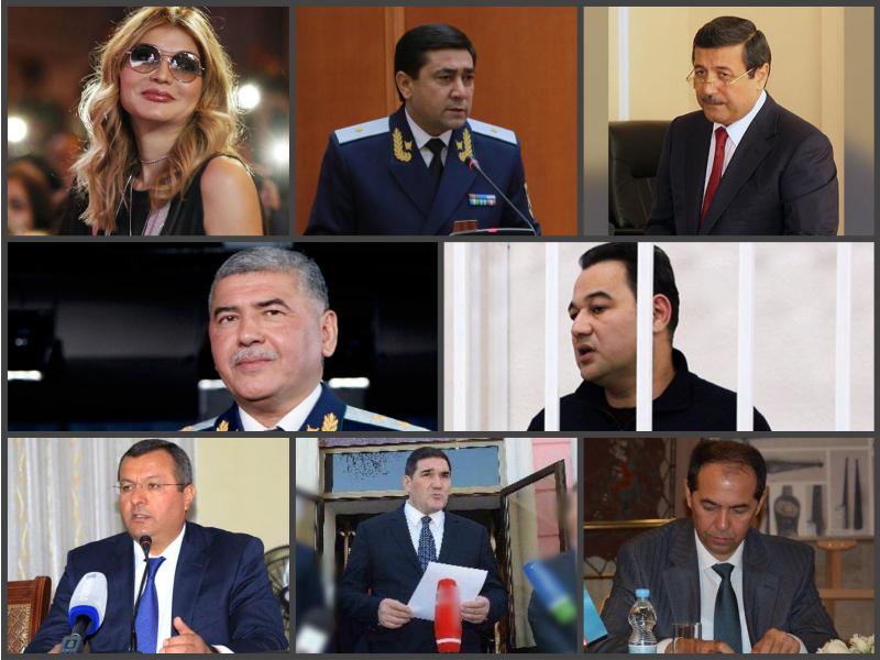 Каримова, Ғуломов, Муродов, Абдуллаев... Уларни нима боғлайди?
